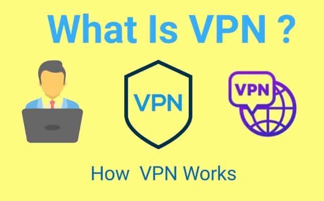 What Is VPN In Hindi VPN Kya Hai
